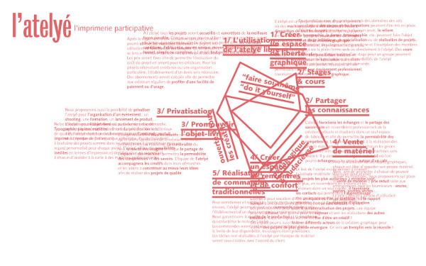 Illustration d'un projet d'imprimerie collaborative en région parisienne